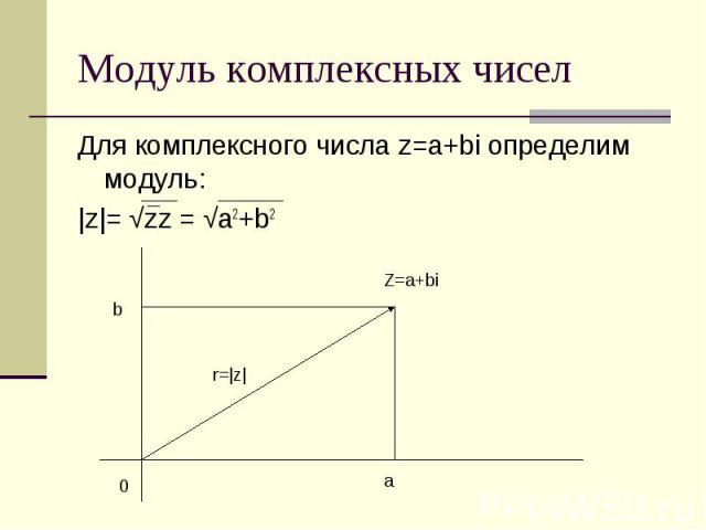 Модуль комплексных чисел Для комплексного числа z=a+bi определим модуль: |z|= √zz = √a2+b2