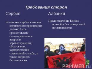 Требования сторон Сербия Косовским сербам в местах компактного проживания должно
