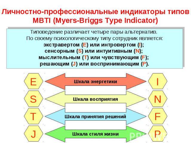 Типоведение различает четыре пары альтернатив. Типоведение различает четыре пары альтернатив. По своему психологическому типу сотрудник является: экстравертом (Е) или интровертом (I); сенсорным (S) или интуитивным (N); мыслительным (Т) или чувствующ…