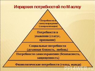 Иерархия потребностей по Маслоу Иерархия потребностей по Маслоу