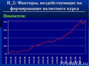 В_2: Факторы, воздействующие на формирование валютного курса