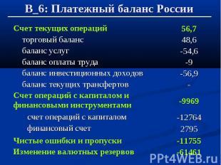 В_6: Платежный баланс России