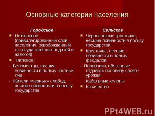 Основные категории населения Городское Нетягловое (привилегированный слой населе