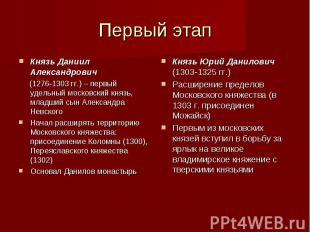 Первый этап Князь Даниил Александрович (1276-1303 гг.) – первый удельный московс