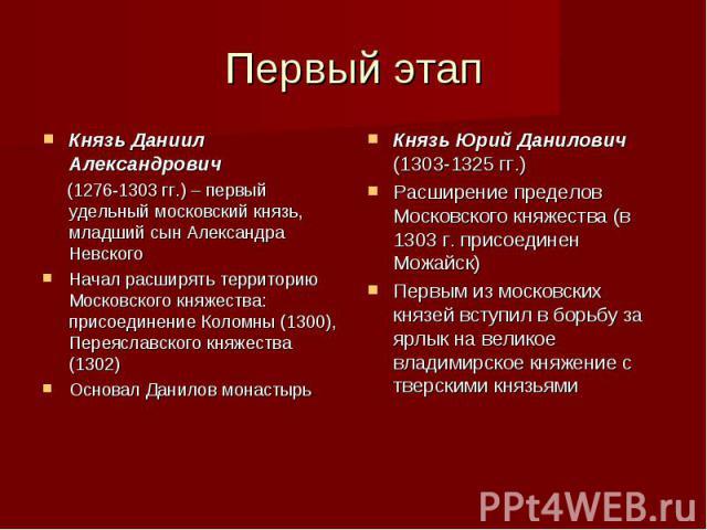 Первый этап Князь Даниил Александрович (1276-1303 гг.) – первый удельный московский князь, младший сын Александра Невского Начал расширять территорию Московского княжества: присоединение Коломны (1300), Переяславского княжества (1302) Основал Данило…