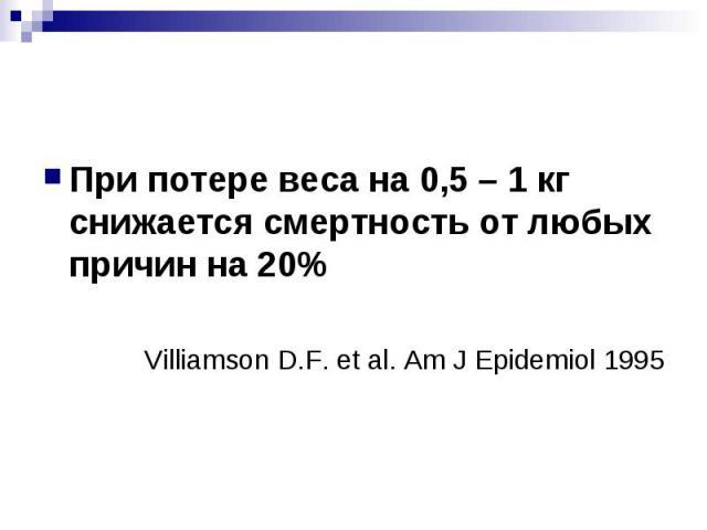 При потере веса на 0,5 – 1 кг снижается смертность от любых причин на 20% Villiamson D.F. et al. Am J Epidemiol 1995