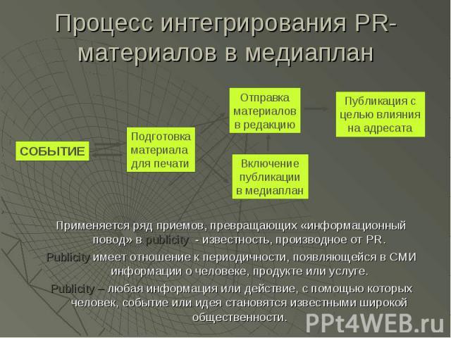Процесс интегрирования PR-материалов в медиаплан Применяется ряд приемов, превращающих «информационный повод» в publicity - известность, производное от PR. Publicity имеет отношение к периодичности, появляющейся в СМИ информации о человеке, продукте…