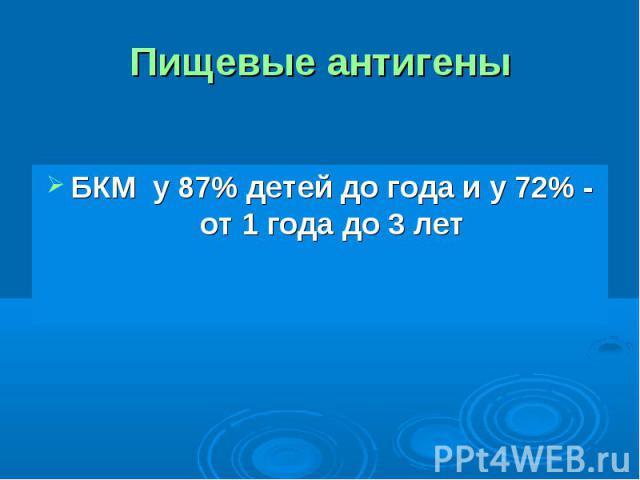 БКМ у 87% детей до года и у 72% - от 1 года до 3 лет БКМ у 87% детей до года и у 72% - от 1 года до 3 лет