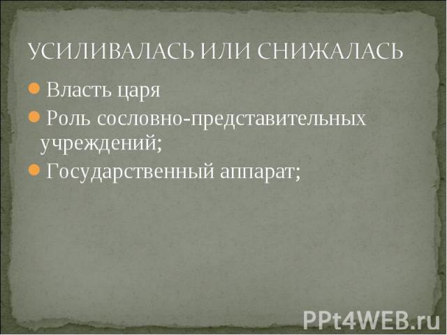 Власть царя Власть царя Роль сословно-представительных учреждений; Государственный аппарат;
