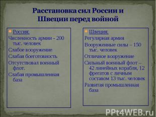 Россия: Россия: Численность армии - 200 тыс. человек Слабое вооружение Слабая бо