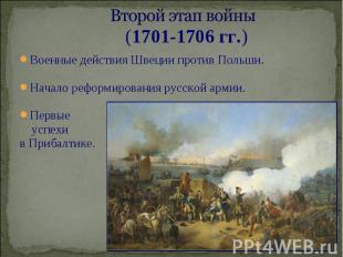 Военные действия Швеции против Польши. Военные действия Швеции против Польши. На