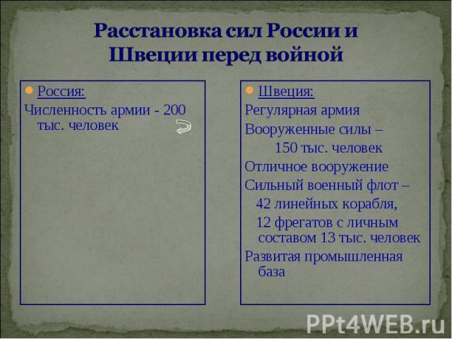 Россия: Россия: Численность армии - 200 тыс. человек