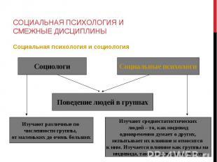 Социальная психология и социология Социальная психология и социология