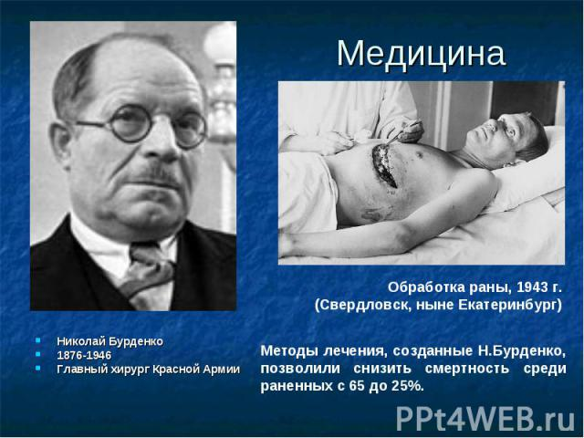 Медицина Николай Бурденко 1876-1946 Главный хирург Красной Армии