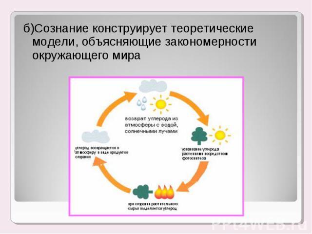 б)Сознание конструирует теоретические модели, объясняющие закономерности окружающего мира б)Сознание конструирует теоретические модели, объясняющие закономерности окружающего мира