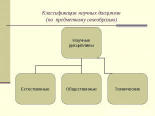 Классификация научных дисциплин (по предметному своеобразию)