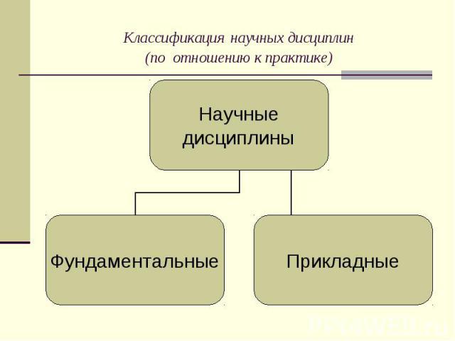 Классификация научных дисциплин (по отношению к практике)
