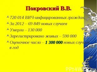 720 014 ВИЧ-инфицированных граждан, 720 014 ВИЧ-инфицированных граждан, За 2012