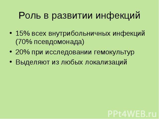 15% всех внутрибольничных инфекций (70% псевдомонада) 15% всех внутрибольничных инфекций (70% псевдомонада) 20% при исследовании гемокультур Выделяют из любых локализаций