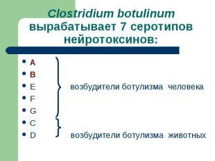 А А В E возбудители ботулизма человека F G С D возбудители ботулизма животных