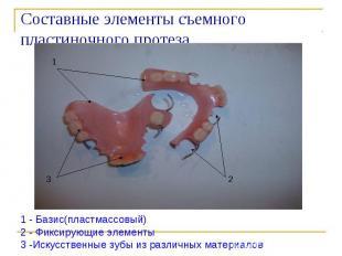 1 - Базис(пластмассовый) 1 - Базис(пластмассовый) 2 - Фиксирующие элементы 3 -Ис