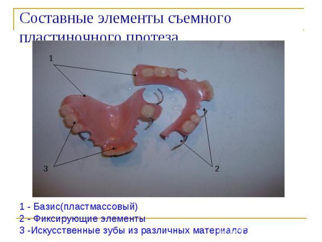 1 - Базис(пластмассовый) 1 - Базис(пластмассовый) 2 - Фиксирующие элементы 3 -Искусственные зубы из различных материалов