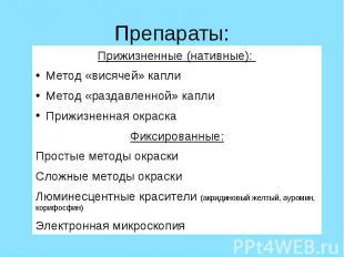 Препараты: Прижизненные (нативные): Метод «висячей» капли Метод «раздавленной» к