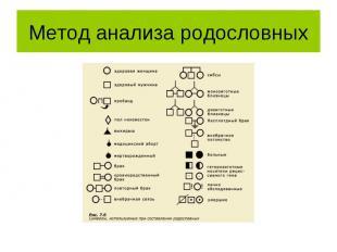 Метод анализа родословных