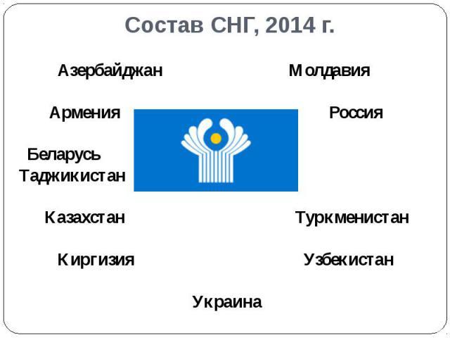 Состав СНГ, 2014 г.
