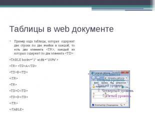 Таблицы в web документе Пример кода таблицы, которая содержит две строки по две