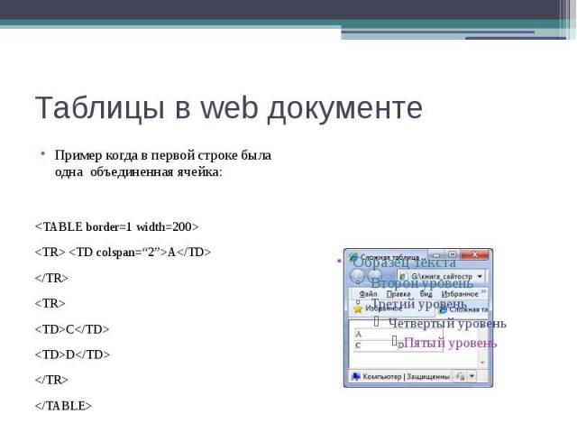 """Таблицы в web документе Пример когда в первой строке была одна объединенная ячейка: <TABLE border=1 width=200> <TR> <TD colspan=""""2"""">A</TD> </TR> <TR> <TD>C</TD> <TD>D</TD> </TR> </…"""