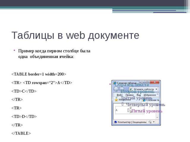 """Таблицы в web документе Пример когда первом столбце была одна объединенная ячейка: <TABLE border=1 width=200> <TR> <TD rowspan=""""2"""">A</TD> <TD>C</TD> </TR> <TR> <TD>D</TD> </TR> </T…"""