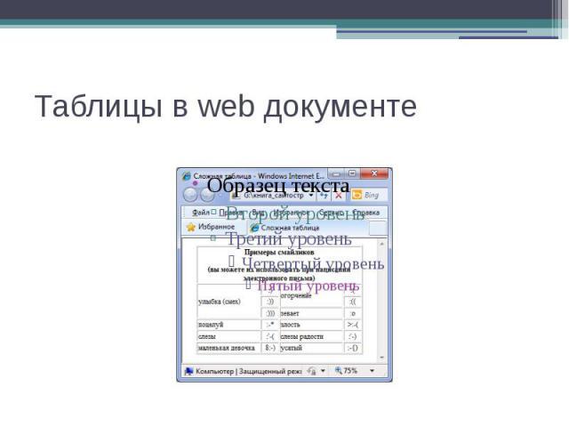 Таблицы в web документе