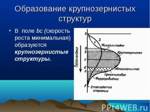 В поле bc (скорость роста минимальная) образуются крупнозернистые структуры. В п