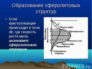 Если кристаллизация происходит в поле de, где скорость роста мала, возникает сфе