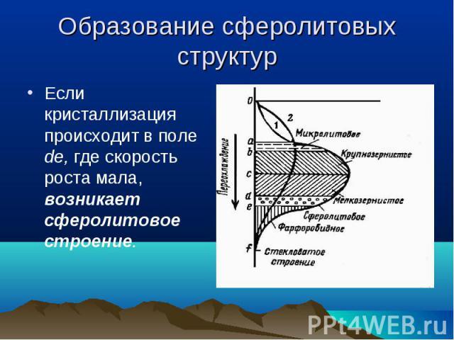Если кристаллизация происходит в поле de, где скорость роста мала, возникает сферолитовое строение. Если кристаллизация происходит в поле de, где скорость роста мала, возникает сферолитовое строение.
