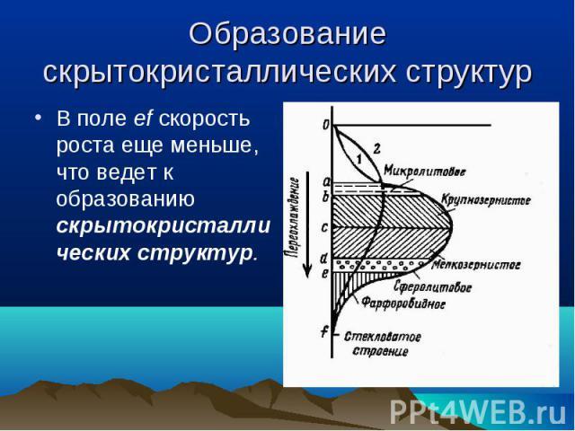 В поле ef скорость роста еще меньше, что ведет к образованию скрытокристаллических структур. В поле ef скорость роста еще меньше, что ведет к образованию скрытокристаллических структур.