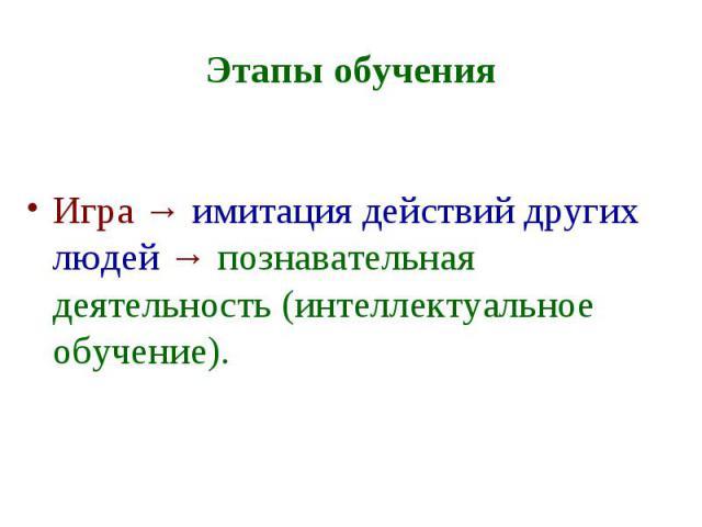 Этапы обучения Игра → имитация действий других людей → познавательная деятельность (интеллектуальное обучение).