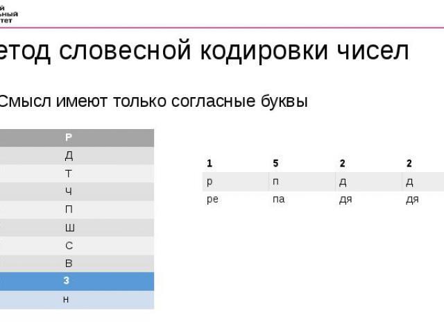 Метод словесной кодировки чисел Смысл имеют только согласные буквы
