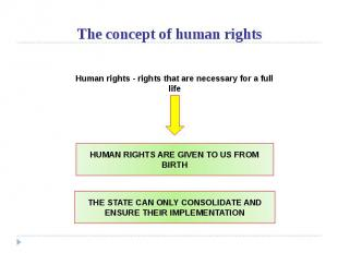 The concept of human rights
