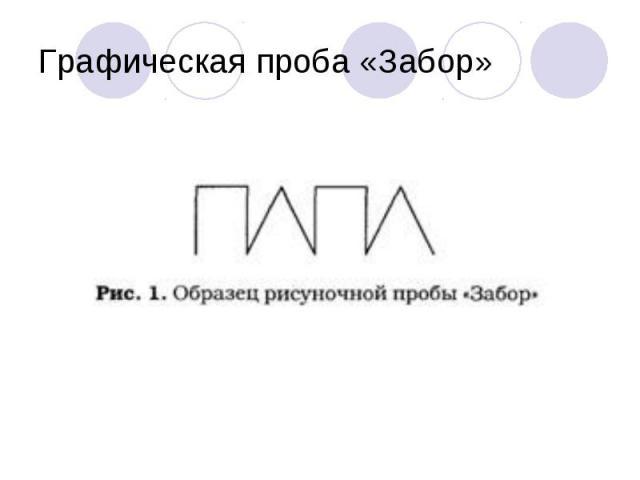 Графическая проба «Забор»