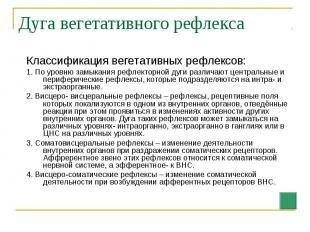 Дуга вегетативного рефлекса Классификация вегетативных рефлексов: 1. По уровню з