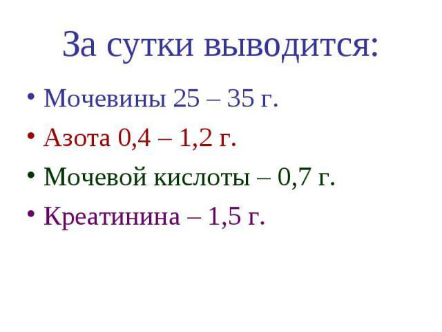 За сутки выводится: Мочевины 25 – 35 г. Азота 0,4 – 1,2 г. Мочевой кислоты – 0,7 г. Креатинина – 1,5 г.