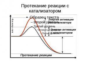 Протекание реакции с катализатором