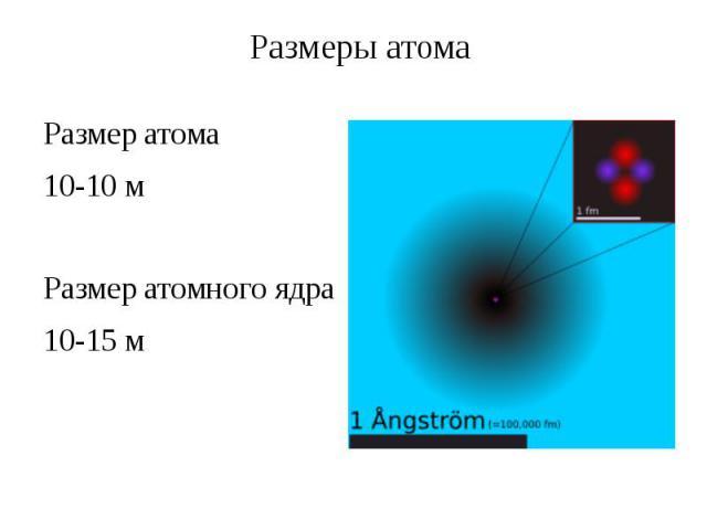 Размеры атома Размер атома 10-10 м Размер атомного ядра 10-15 м