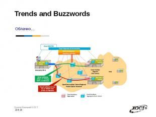 Trends and Buzzwords Облачно…