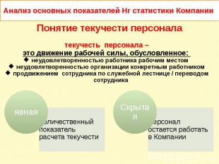 Анализ основных показателей Hr статистики Компании