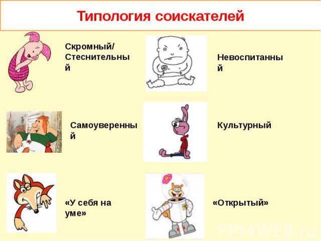 Типология соискателей