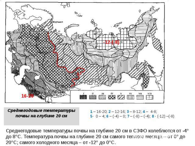 Среднегодовые температуры почвы на глубине 20 см