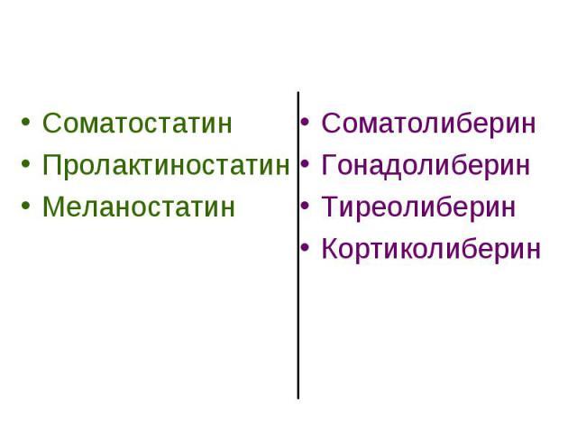 Соматостатин Пролактиностатин Меланостатин